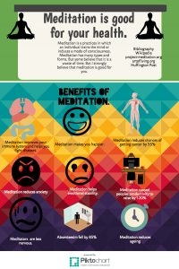 Meditation is good for you. (Conflict Copy)